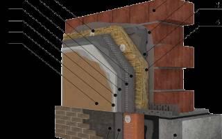 Штукатурные системы утепления фасадов