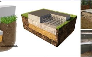 Фундамент под газобетонный дом расчет
