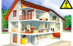 Как сделать электрическое отопление в доме