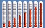 Как посчитать отопление в квартире