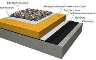 Утепление бетонной крыши снаружи