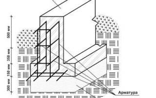 Шаг поперечной арматуры в ленточном фундаменте