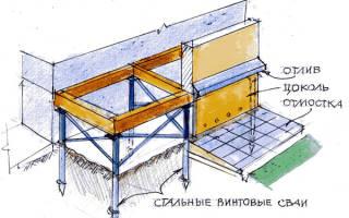 Фундамент под пристройку из пеноблоков
