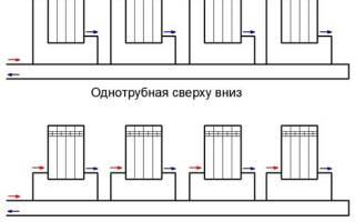 Что такое однотрубная и двухтрубная система отопления